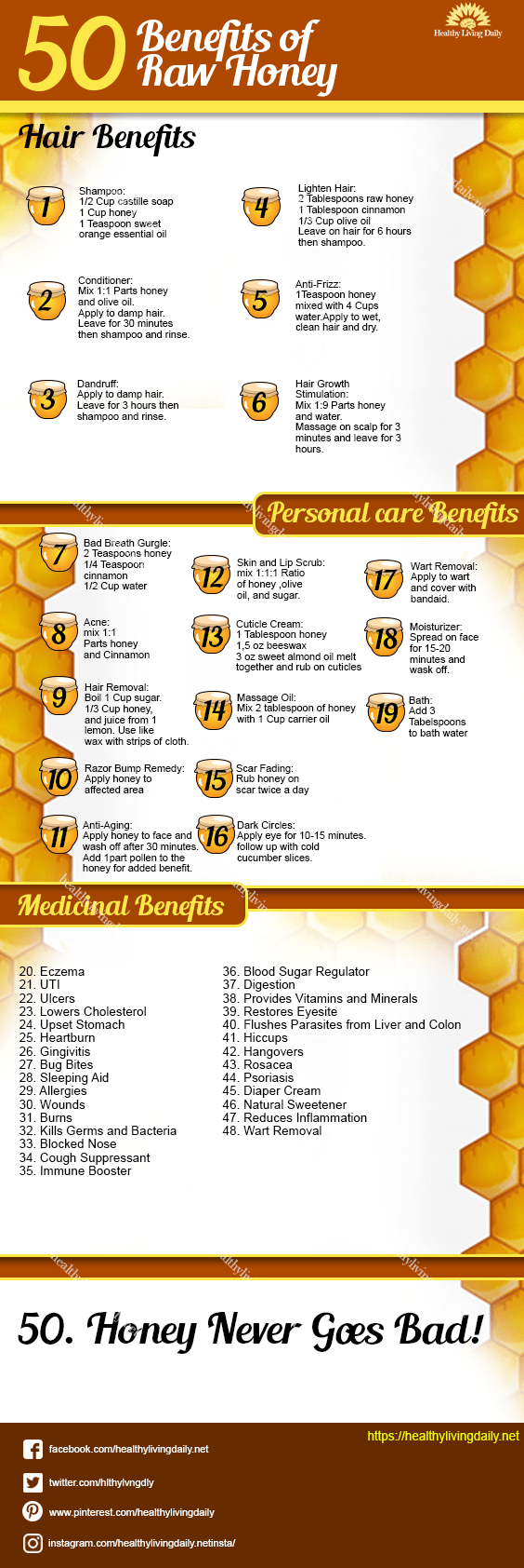 50 Benefits of Raw Honey Infographic