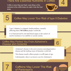 10 health benefits of coffee infographic