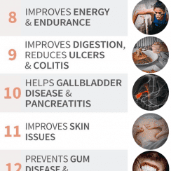 20 Proven Coconut Oil Benefits Infographic