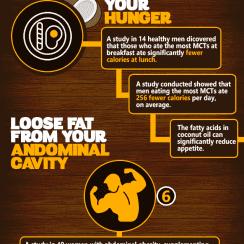 coconut oil benefits in your diet