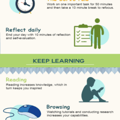 infographic image about staying inspired