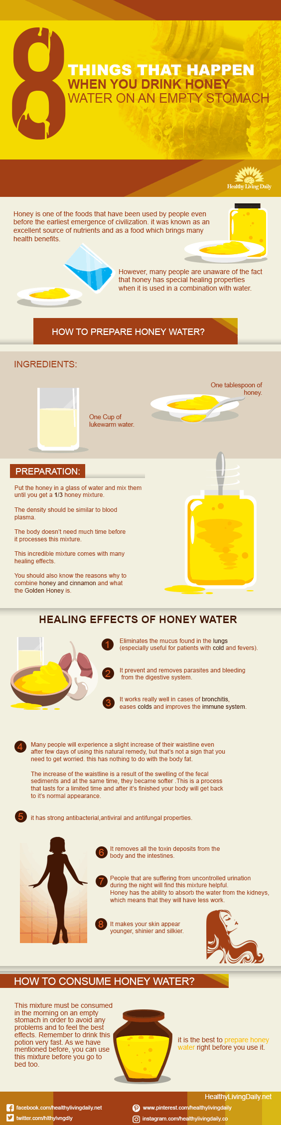 infographic image of honey water benefits