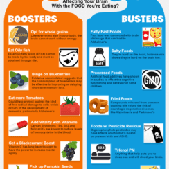 Infographic image about how to keep your brain healthy with the foods you eat